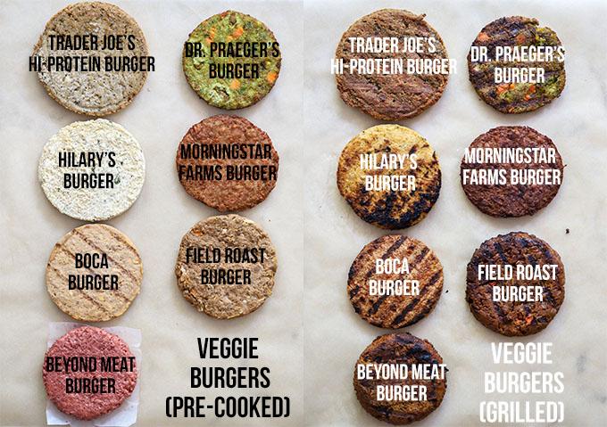 Veggie Burger Round Up